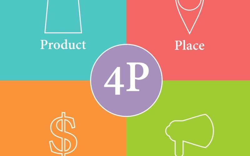 4Ps of Marketing Mix